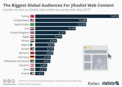 Jihadist_Web_Content